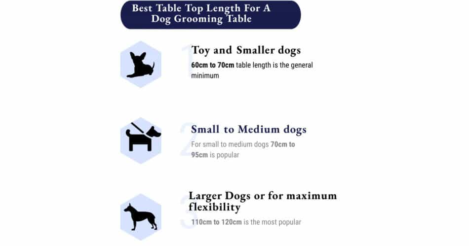 What Is The Best Height For A Dog Grooming Table
